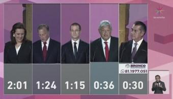 Primer debate entre los candidatos a la Presidencia de México