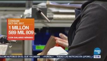 Millón 589 Mil 809 Trabajadores Salario Mínimo México
