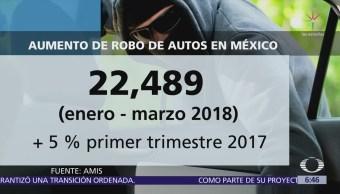 Aumenta el robo de autos asegurados en México