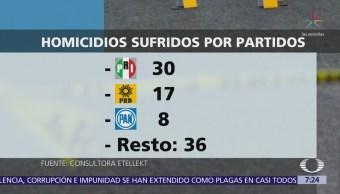 Candidatos muertos por la delincuencia
