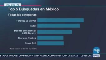 Debate presidencial, en tercer lugar entre las