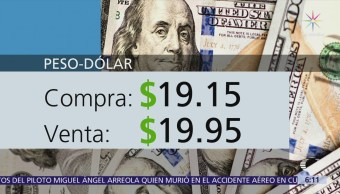 El dólar se vende en 19.95