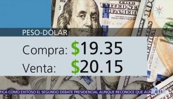 El dólar se vende en $ 20.15