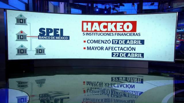 Pérdidas Ciberataque Suman 300 Mdp Banxico Banco México