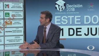 vota libre y vota facil lorenzo cordova