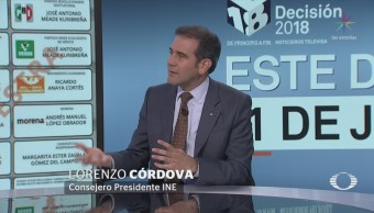 Denise Maerker entrevista a Lorenzo Córdova