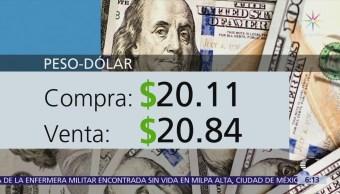 El dólar se vende en $20.84