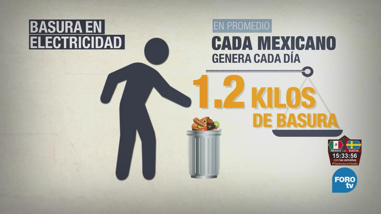 Transformar Basura Biogás Genera México