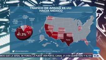 Historias Que Se Cuentan Ventas Armas Especialista En Difusión De Datos, Vicente Amador
