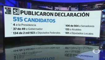 Más de 500 candidatos presentaron su 3 de 3