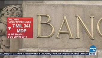 Salen Capitales México Temen Falla Tlcan Banxico