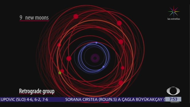 Descubren en Júpiter 12 lunas que lo orbitan