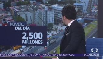 El número del día: 2500 millones