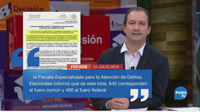 Fepade Reporta Denuncias Electorales Jornada Electoral