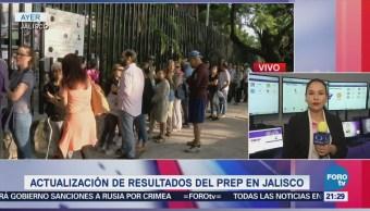 avance de boletas computadas en Jalisco