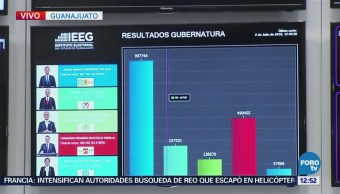 PREP Guanajuato da ventaja a Diego Sinhue