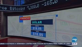 BMV Concluye Jornada Terreno Positivo Economía