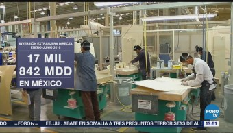 CDMX obtuvo cuarta parte de inversión extranjera en México