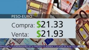 Dólar se vende en 19.81 pesos