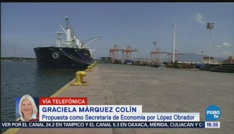 Tlcan Se Busca Conservar Rectoría Energética México Graciela Márquez Colín Economía Por Amlo