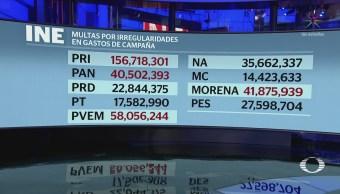 INE Perfila Multas Partidos Candidatos Independientes