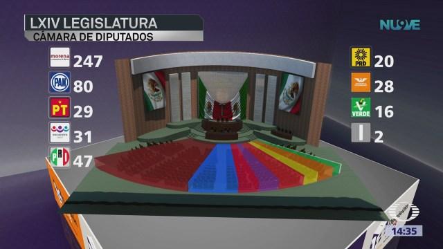 Instalan Cámaras de diputados y senadores