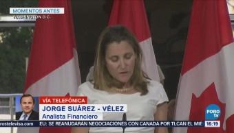 Jorge Suárez Vélez Analiza Futuro Tlcan