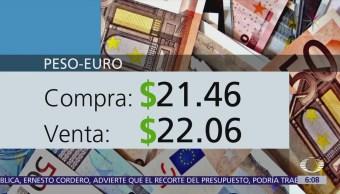 El dólar se vende en 19.30
