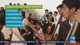 Orquesta Sinfónica Infantil de Tlalnepantla reúne a menores
