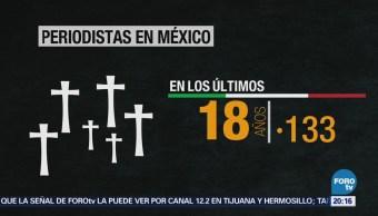 Crimen Periodistas México Periodistas Desplazados México