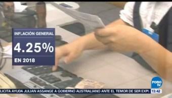 PIB de México crecerá 2.28% en 2018: Analistas privados
