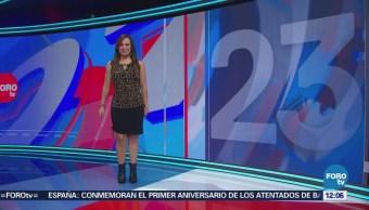 Tiempo a tiempo con Raquel Méndez