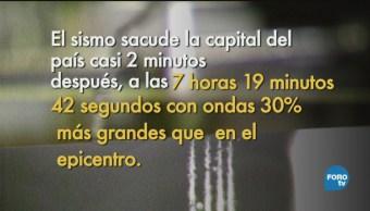 19S 33 Años Del Sismo 1985