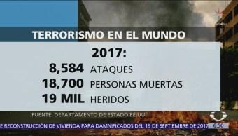 Atentados terroristas bajaron 23 a nivel global en 2017
