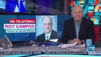 Baja la aprobación del Gobierno de Peña Nieto: Mitofsky