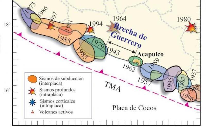 Brecha-de-Guerrero-sismo-sismica-2018-unam-sismologico-nacional-megasismo