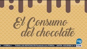 Consumo De Chocolate, Muy Frecuente México