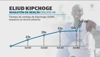Récord Mundial Maratón Berlín Alemania Eliud Kipchoge
