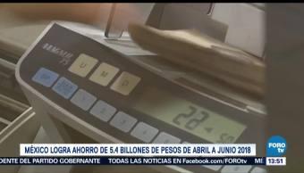 México ahorró 5.4 billones de pesos en segundo trimestre