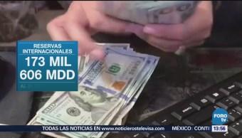 Reservas Internacionales Banxico Aumentan 37 Mdd
