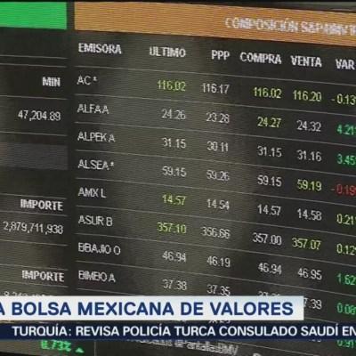 Analizan caídas en las bolsas mundiales