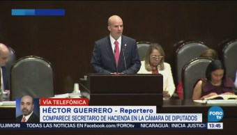 Antonio González Anaya comparecencia Economía mexicana