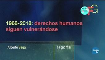 Derechos Humanos Vulnerados América Latina Europa