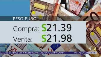 El dólar se vende en 18.99
