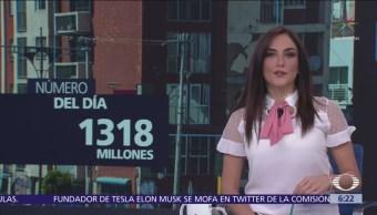 El número del día 1 318 millones
