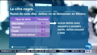 Historias Que Se Cuentan, Víctimas De Delito, Especialista En Difusión De Datos, Vicente Amador Índices De Criminalidad Denuncia México