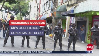 Ciudad De México Atraviesa Peor Crisis Inseguridad ONC