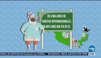 México, sexto destino turístico a nivel mundial
