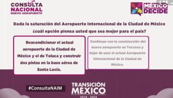 Aeropuerto: Roy Campos expresa dudas sobre consulta