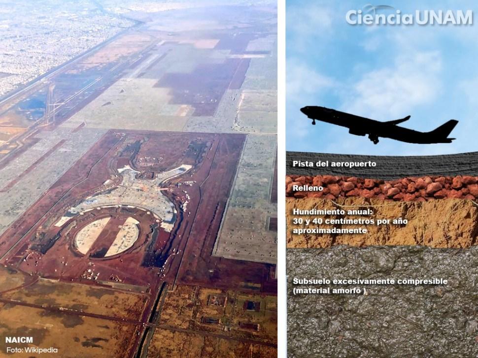 unam-confirma-hundimiento-nuevo-aeropuerto-texcoco-ciencia